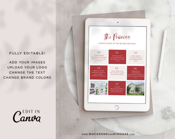 Buyers Guide Template, Real Estate Presentation Marketing Listing for Canva, 9 Page Buyer Home Packet with Questionnaire, House Buying Guide